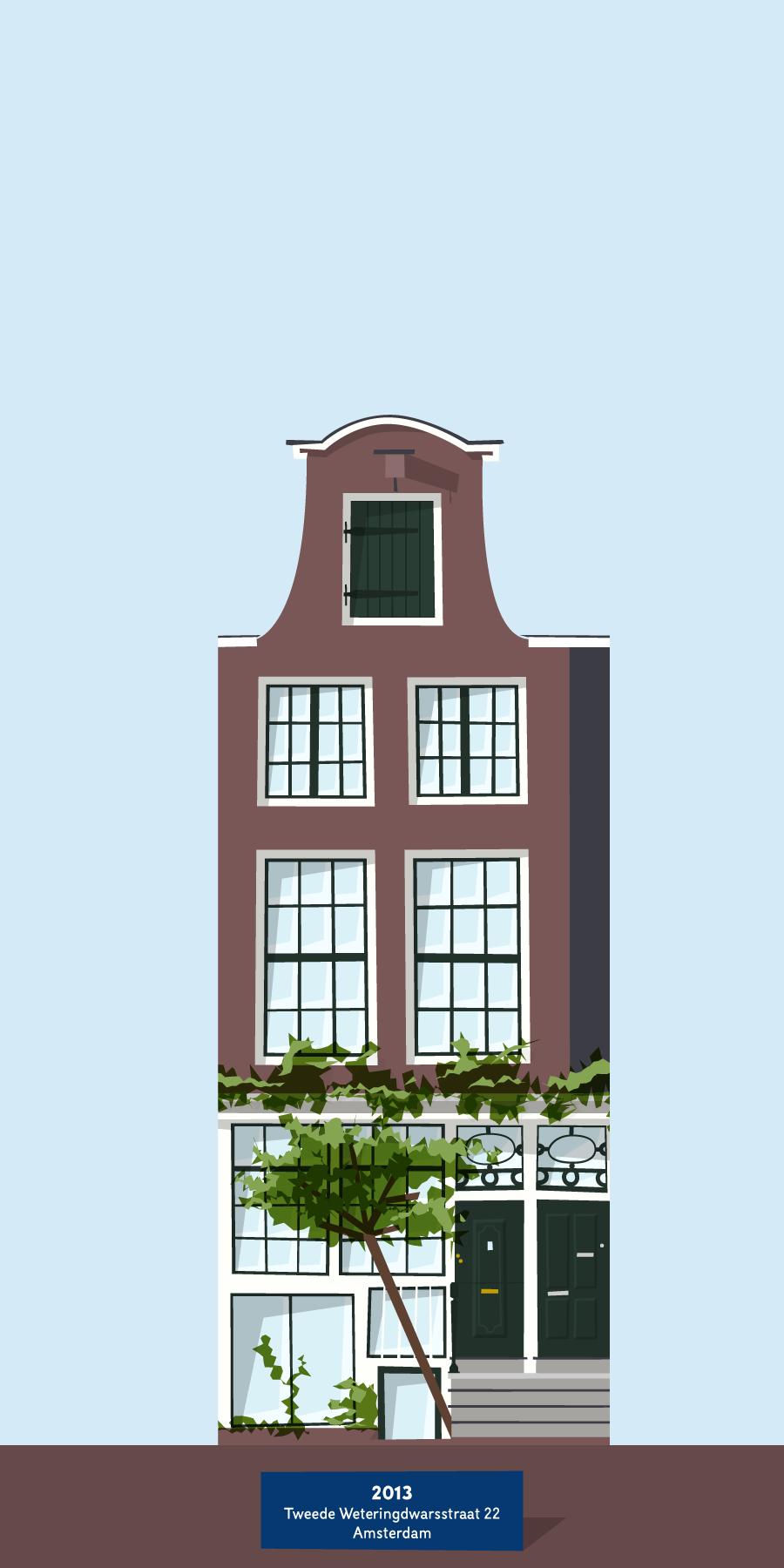 Buro Amsterdam