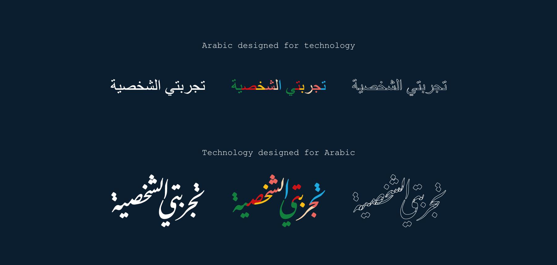 aba_1001-glyphs-studiobar-decotype-infographic